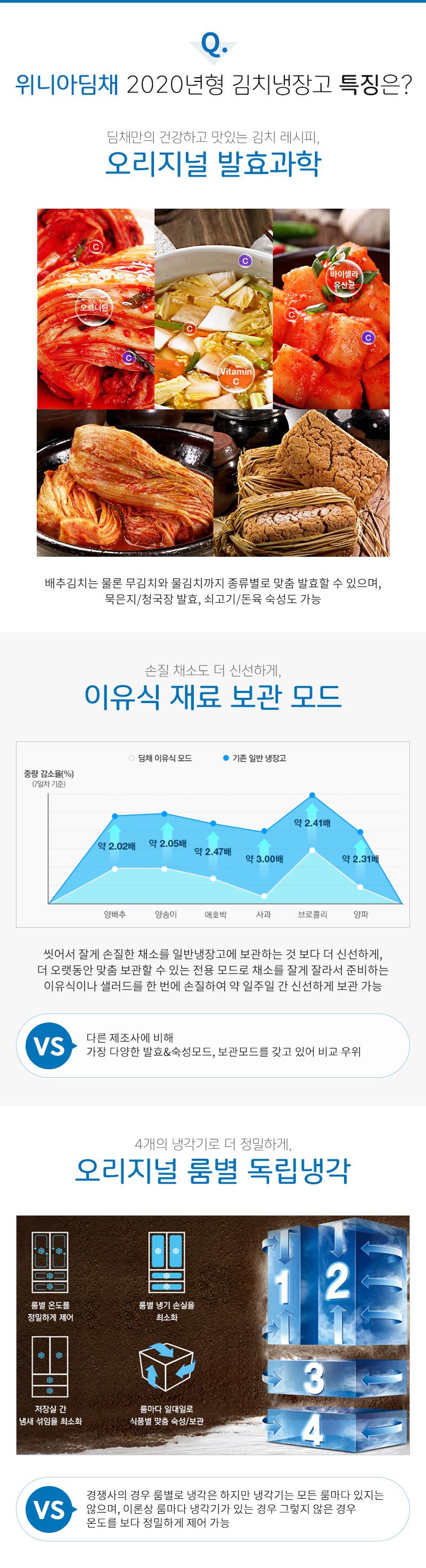 위니아딤채 2020년형 김치냉장고 특징