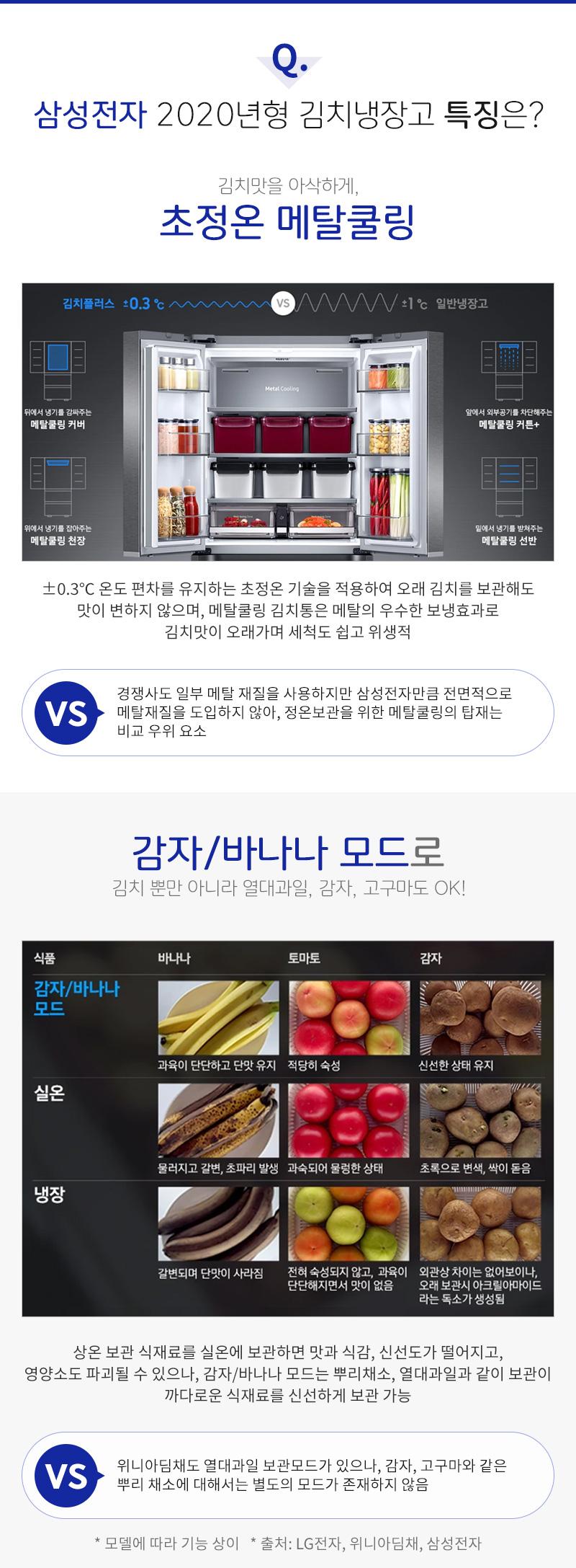 삼성전자 2020년형 김치냉장고 특징