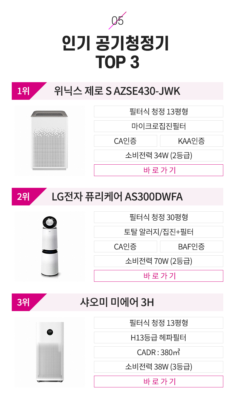 인기 공기청정기 TOP 3