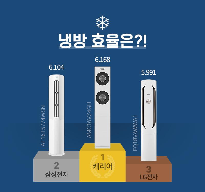 냉방 효율은?!