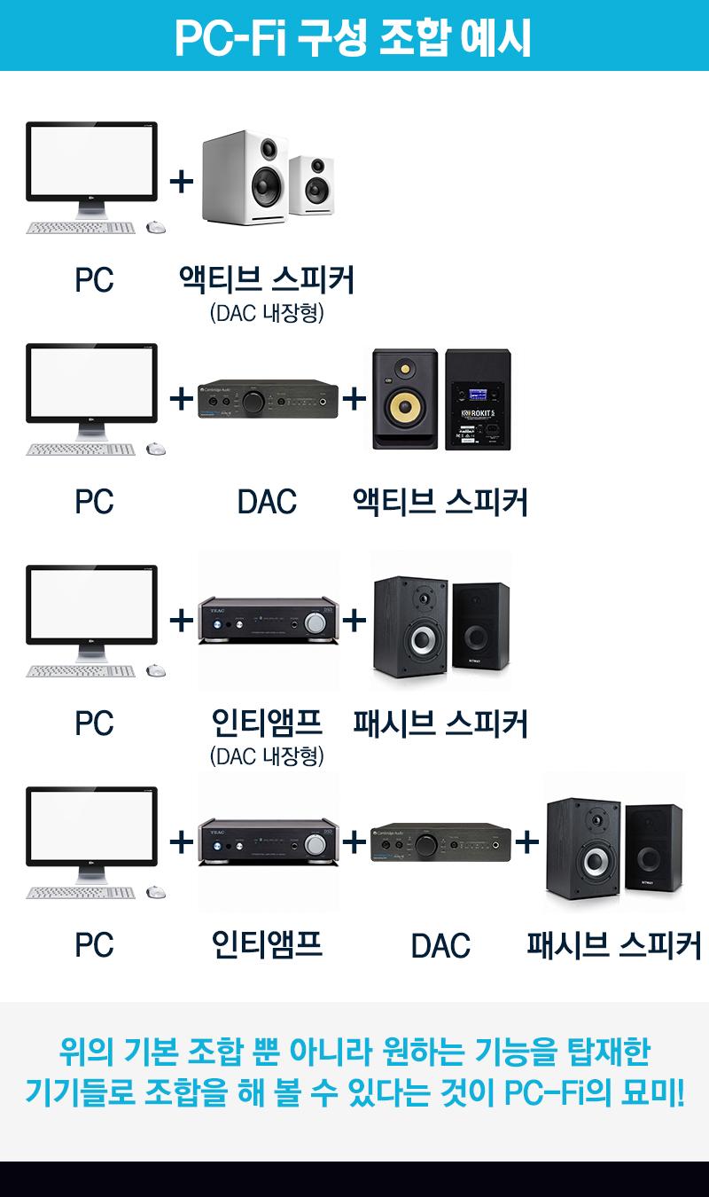 PC-Fi 구성 조합 예시