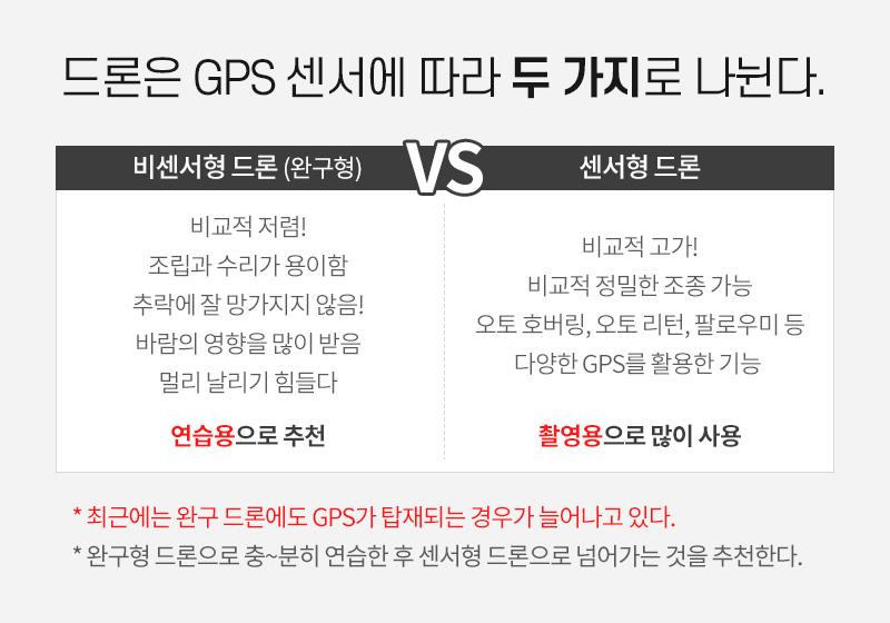 드론은 GPS 센서에 따라 두 가지로 나뉜다