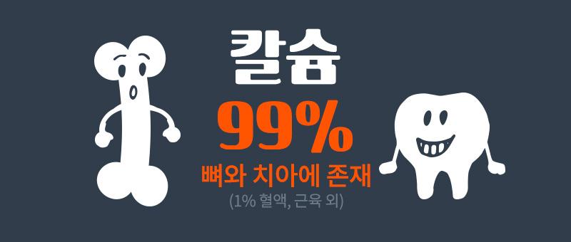 한국인에게 가장 부족한 영양소 '칼슘'