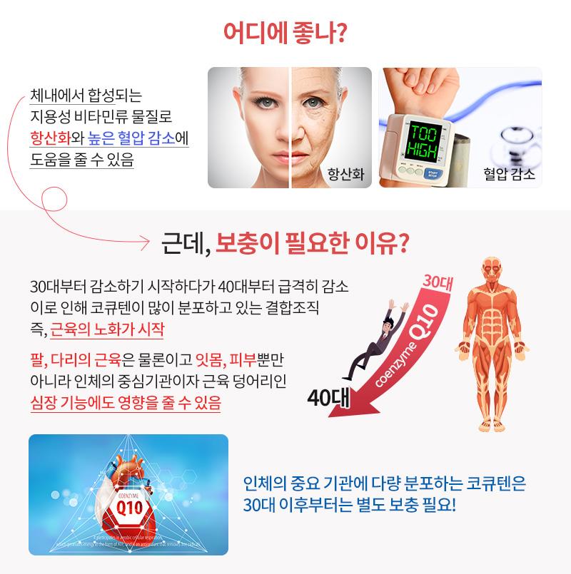 체내에서 합성되는 지용성 비타민류 물질로 항산화와 높은 혈압 감소에 도움을 줄 수 있음