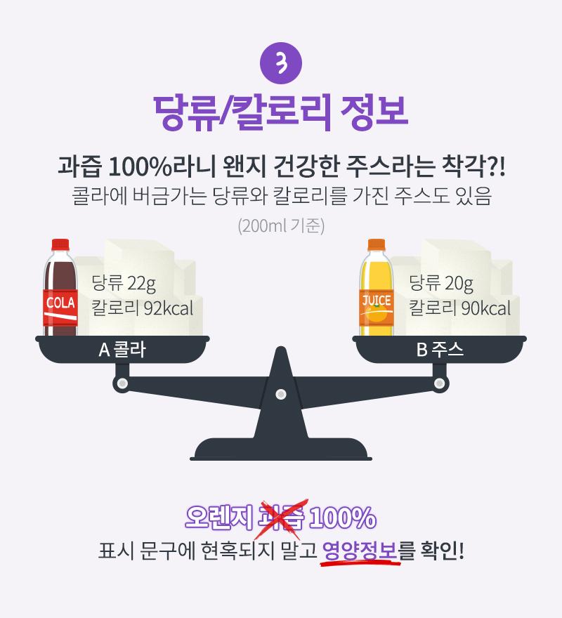 ③ 당류/칼로리 정보