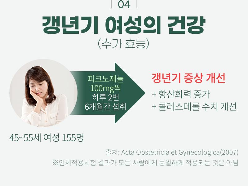 4. 갱년기 여성의 건강