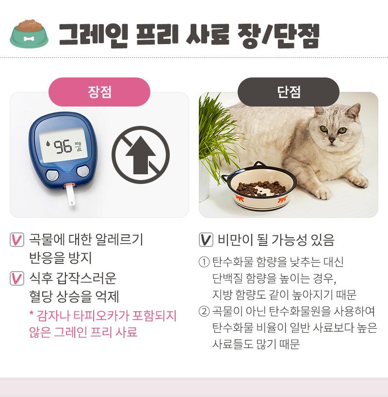 그레인 프리 사료 장/단점