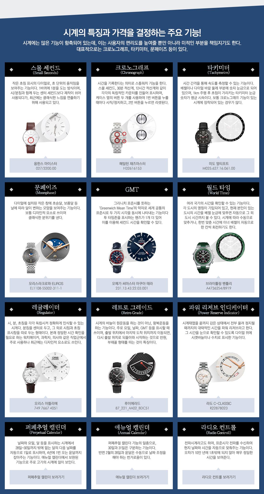 시계의 특징과 가격을 결정하는 주요 기능!
