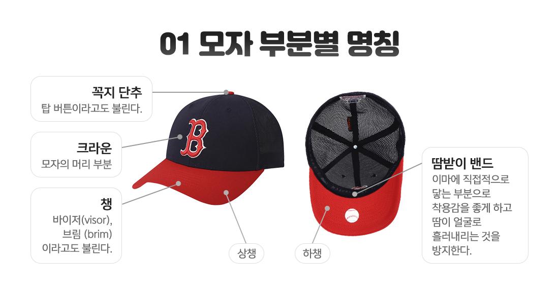 01. 모자 부분별 명칭