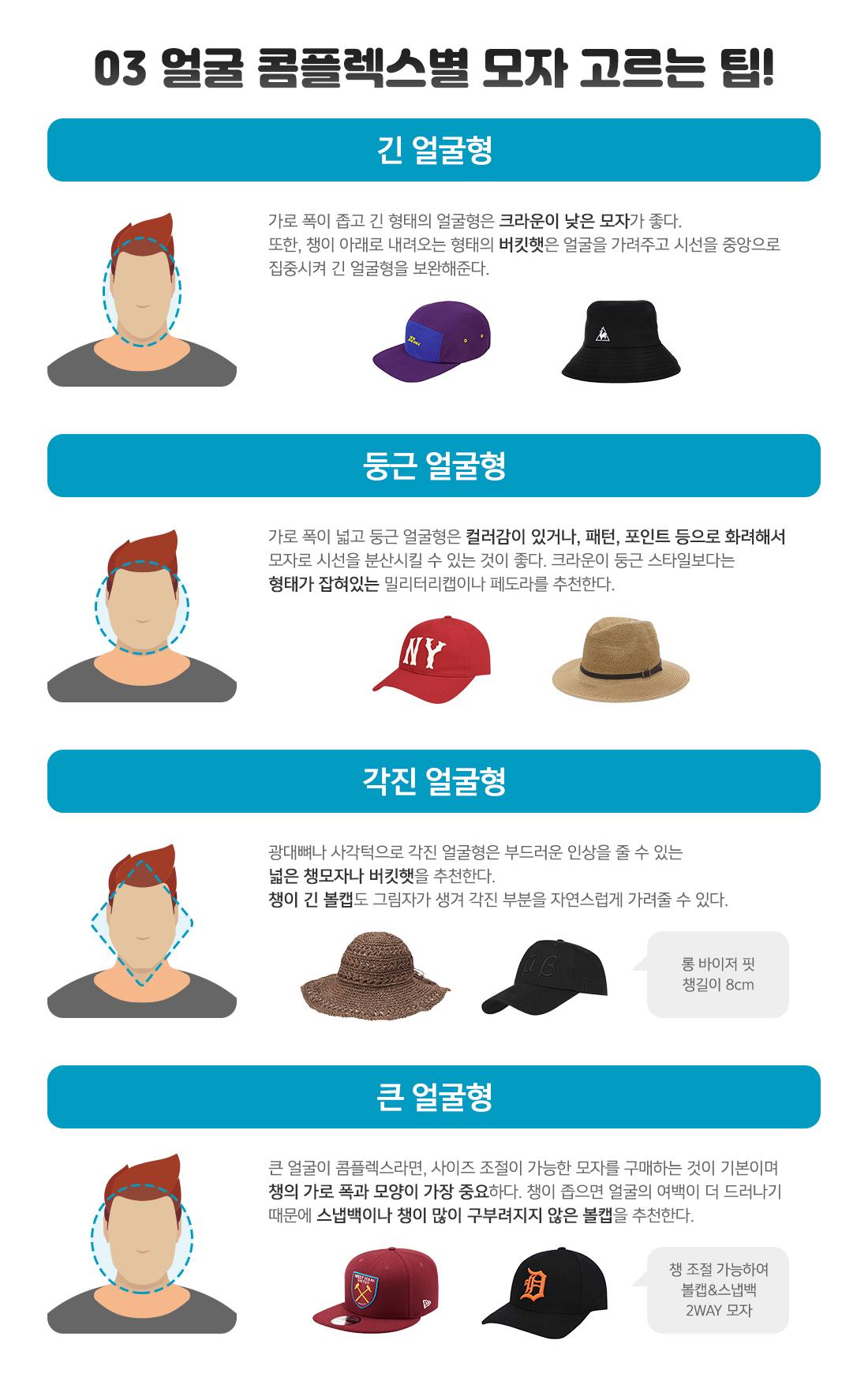 03. 얼굴 콤플렉스별 모자 고르는 팁!