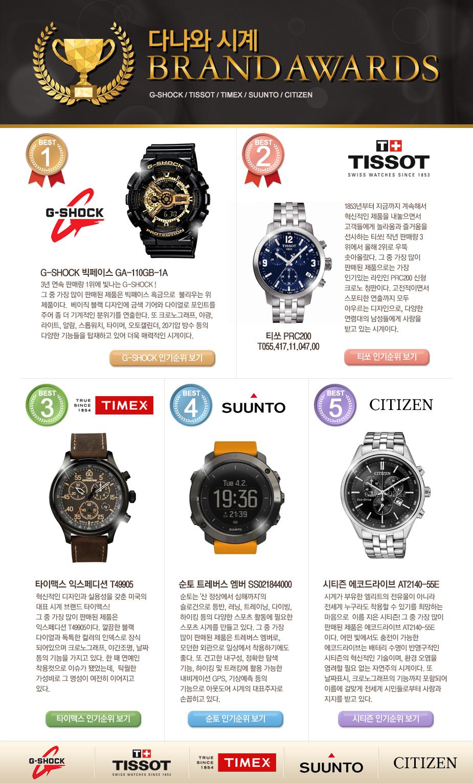 다나와 시계 브랜드 어워드 지샥 티쏘 타이맥스 순토 시티즌