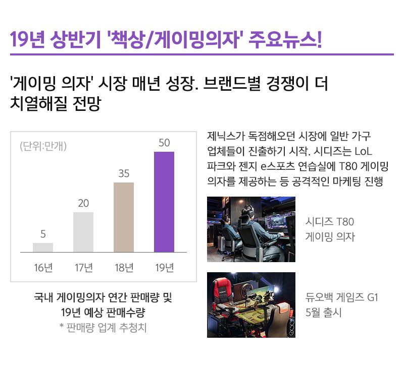 19년 상반기 '책상/게이밍의자' 주요뉴스!