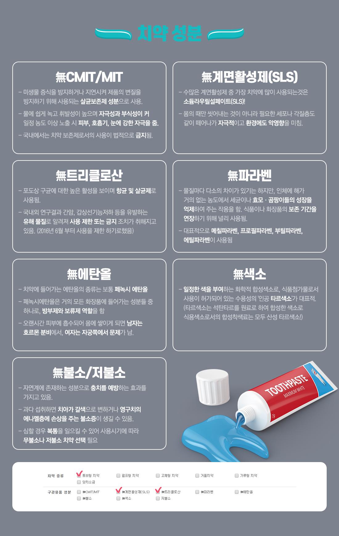 치약 성분