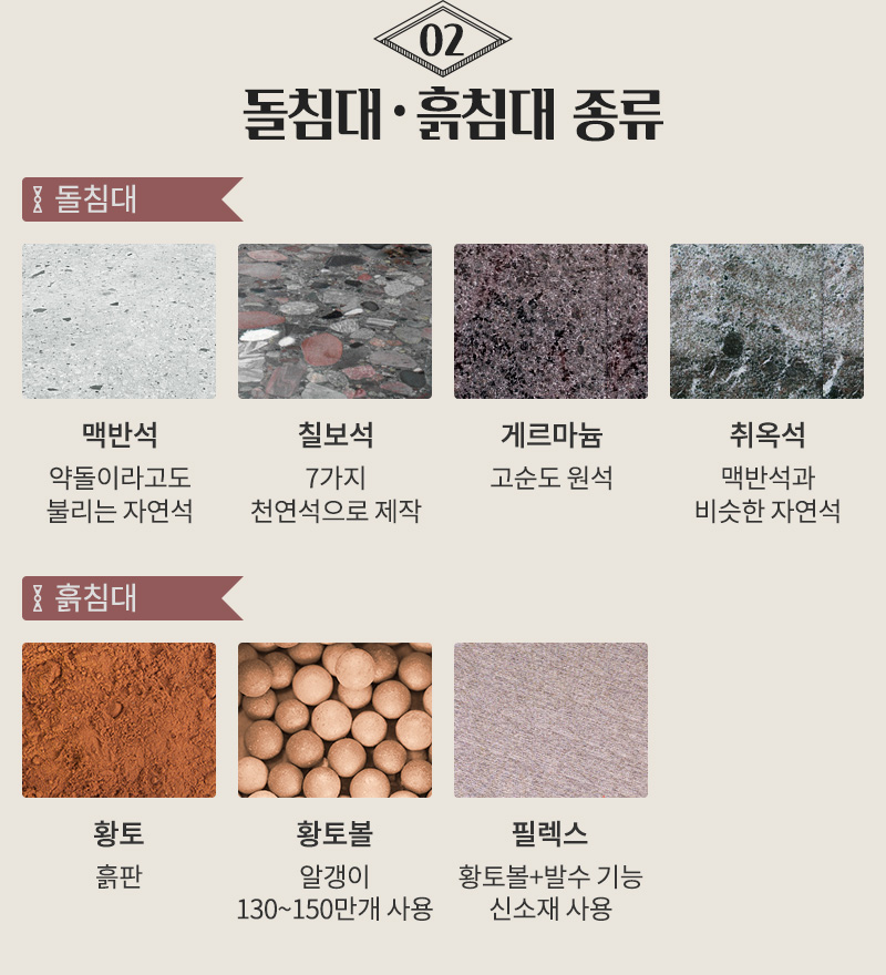 돌침대/흙침대 종류