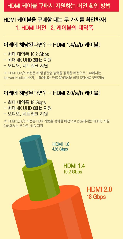HDMI 케이블 구매시 지원하는 버전 확인 방법