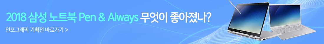 삼성 인포그래픽 기획전 바로가기
