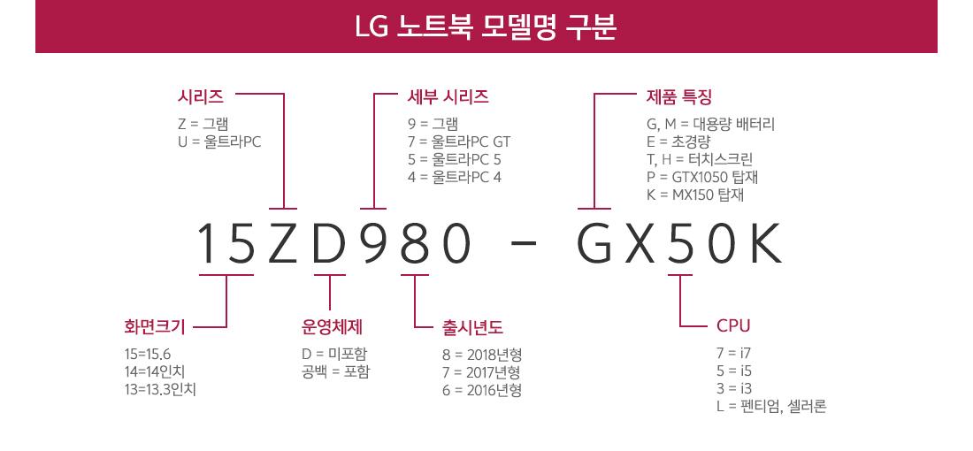 LG 노트북 모델명 구분