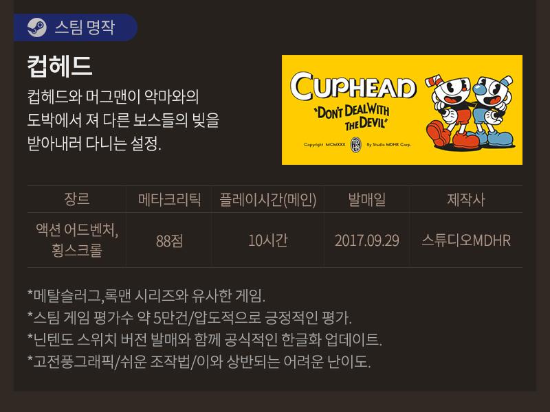 [스팀명작] 컵헤드