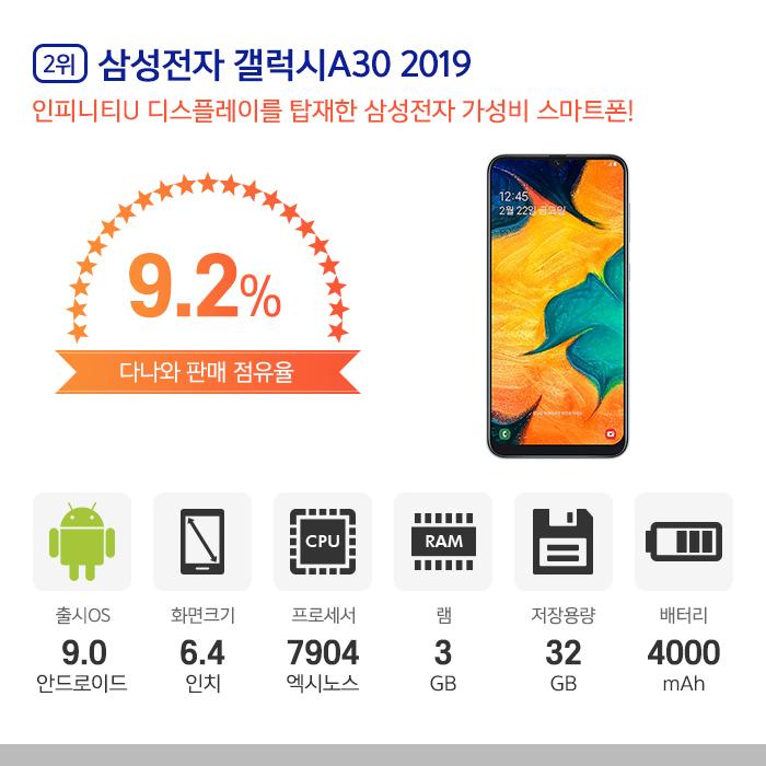 2위 l 삼성전자 갤럭시A30 2019