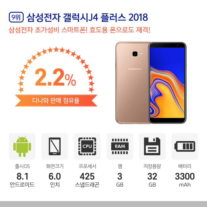 9위 l 삼성전자 갤럭시J4 플러스 2018