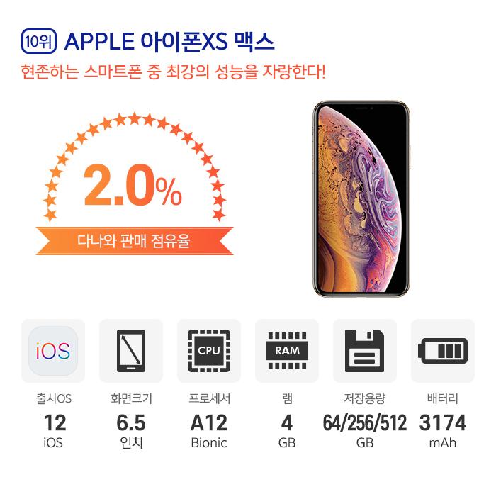 10위 l APPLE 아이폰XS 맥스