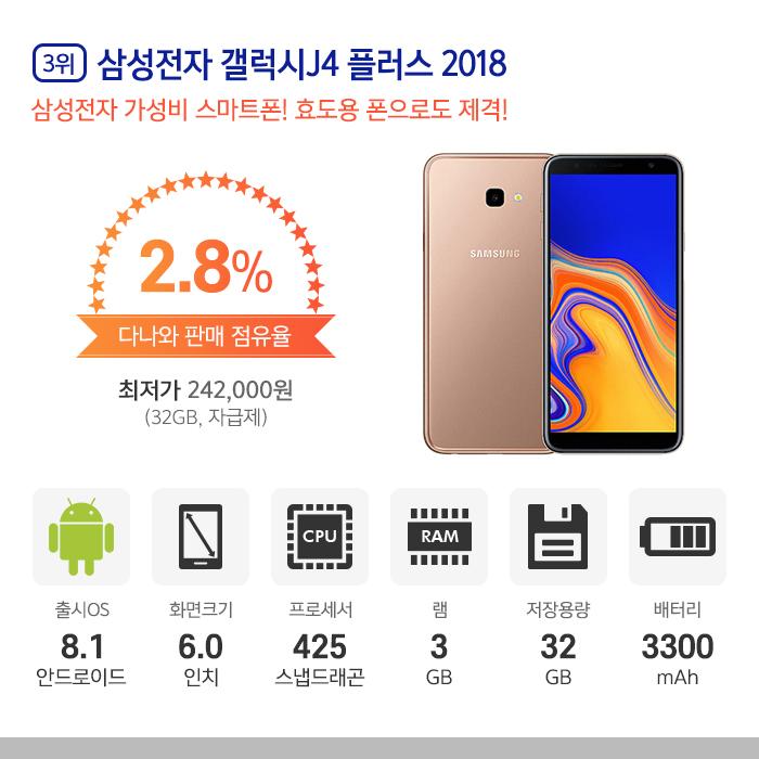 3위 l 삼성전자 갤럭시J4 플러스 2018