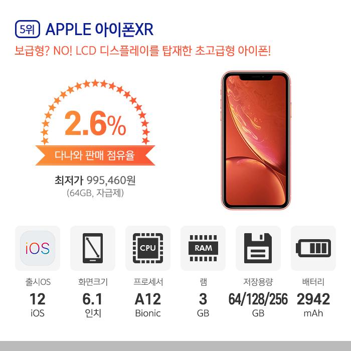 5위 l APPLE 아이폰XR