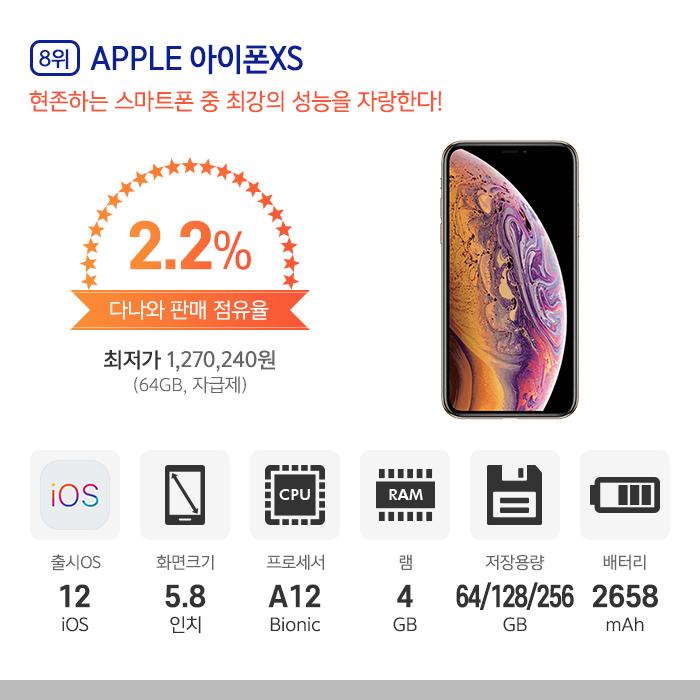 8위 l APPLE 아이폰XS