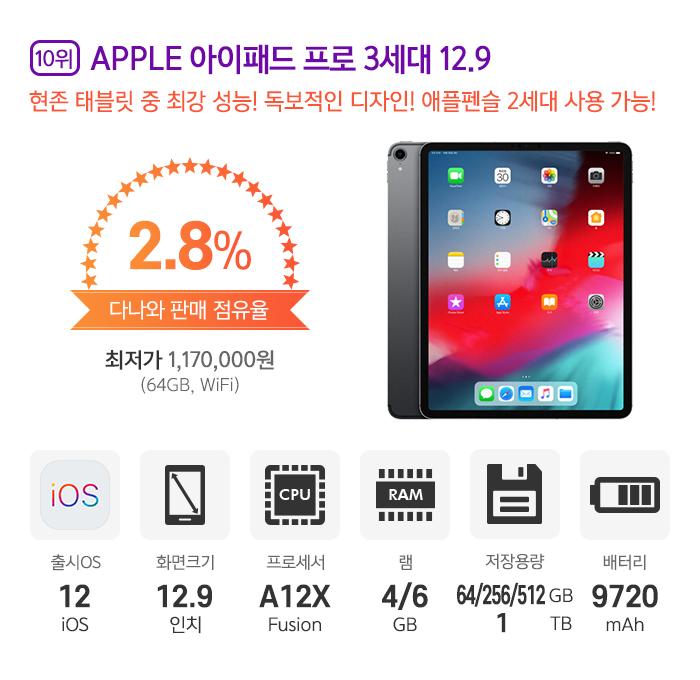 10위 l APPLE 아이패드 프로 3세대 12.9