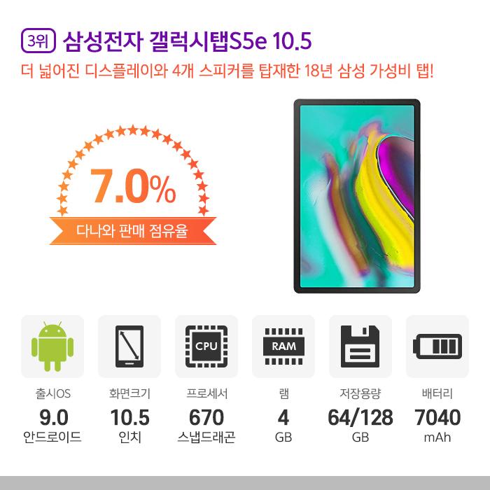 [3위] 삼성전자 갤럭시탭S5e 10.5
