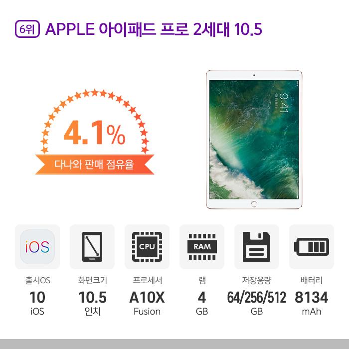[6위] APPLE 아이패드 프로 2세대 10.5