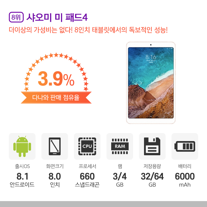 [8위] 샤오미 미 패드4
