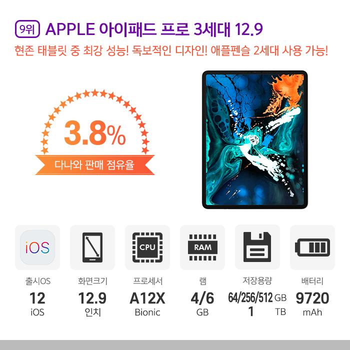 [9위] APPLE 아이패드 프로 3세대 12.9