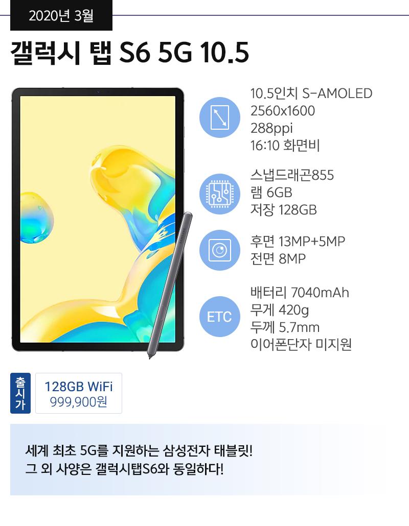 갤럭시탭S6 5G 10.5