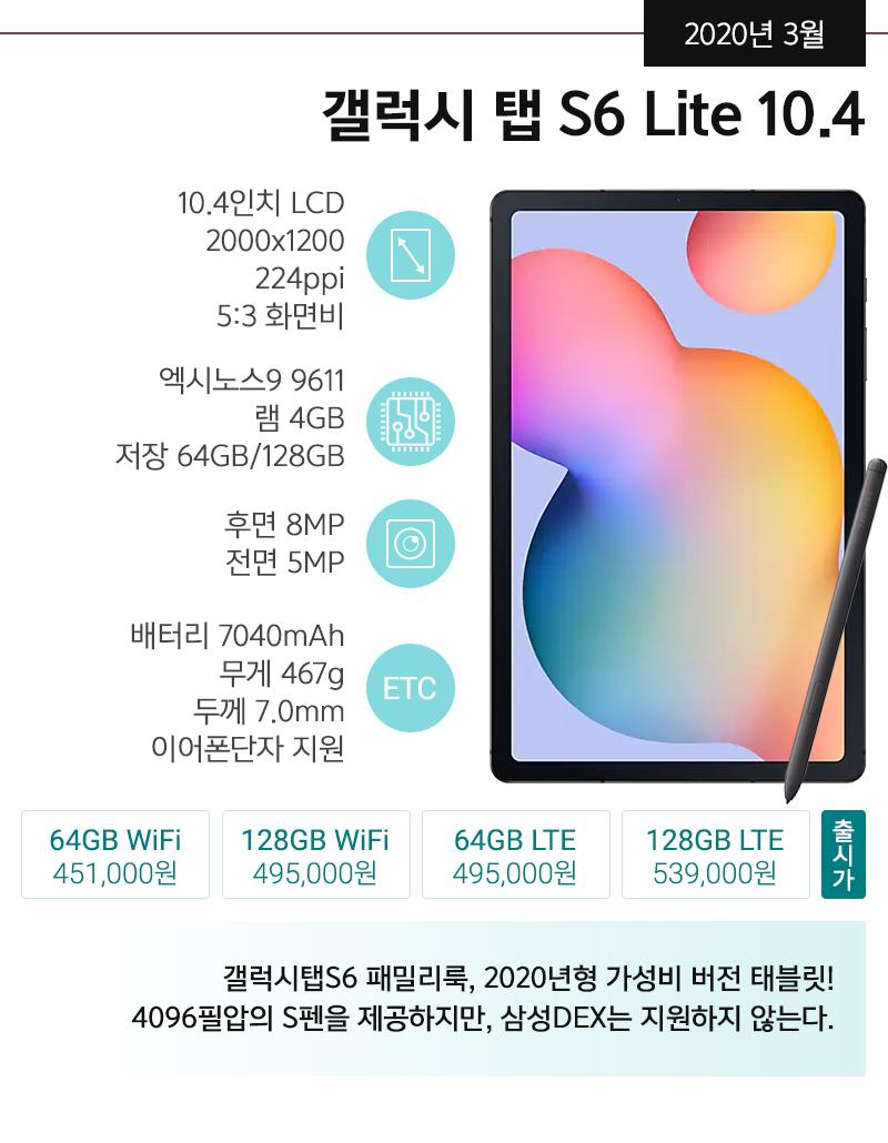 갤럭시탭S6 Lite 10.4