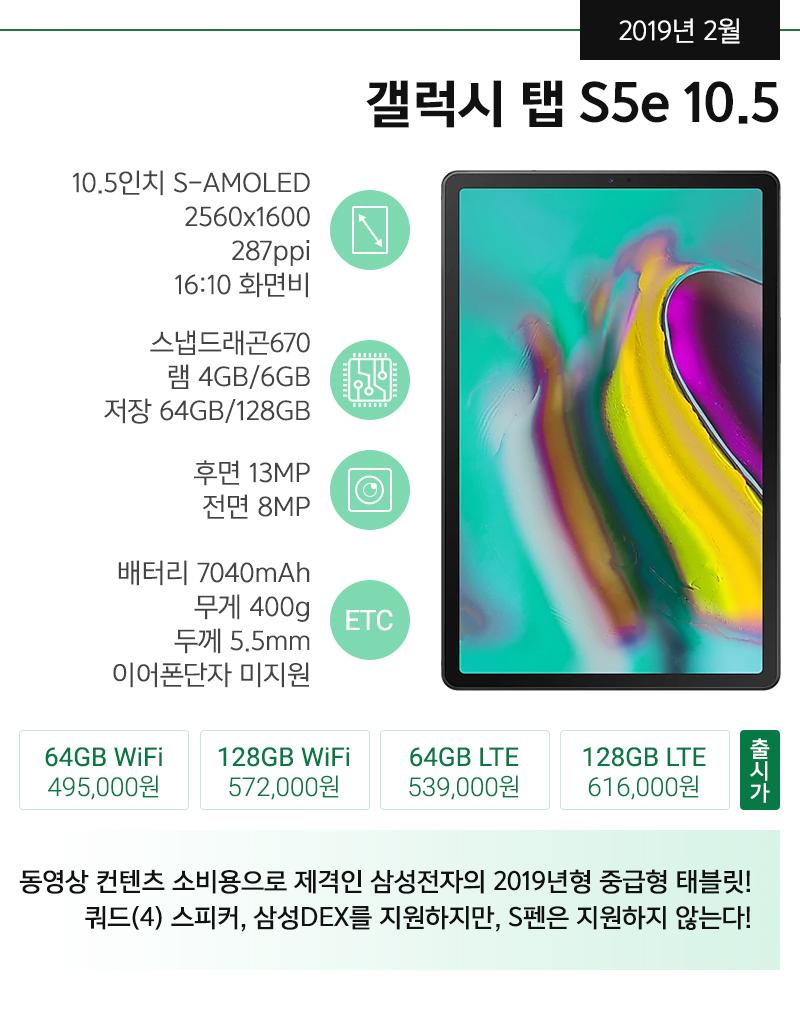 갤럭시탭S5e 10.5