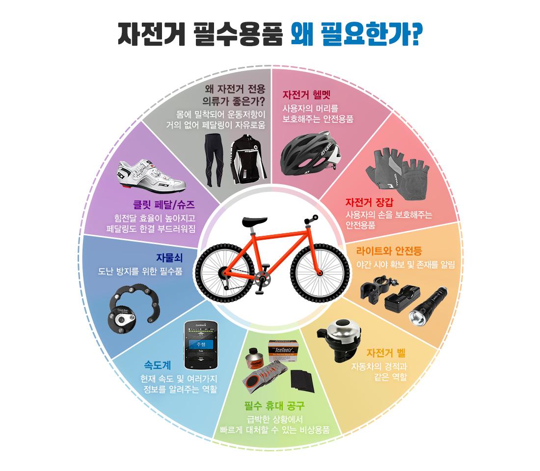 자전거 필수용품 왜 필요한가?