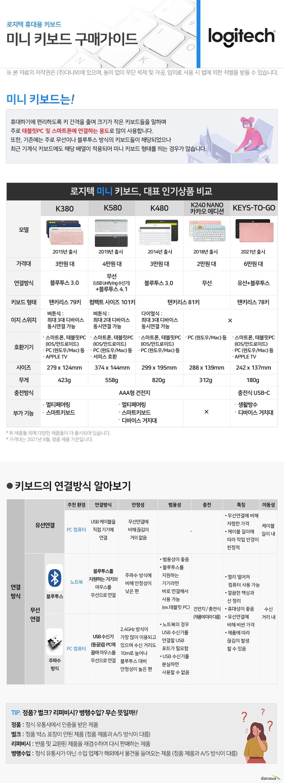 로지텍 KEYS-TO-GO (정품) (핑크)