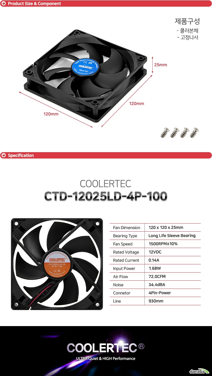 COOLERTEC CTD-12025LD-4P-100