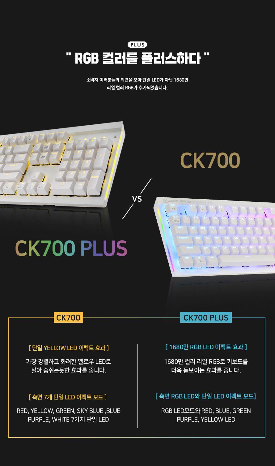 COX  CK700 PLUS RGB 교체축 카일 광축 완전방수 게이밍(블랙, 리니어)