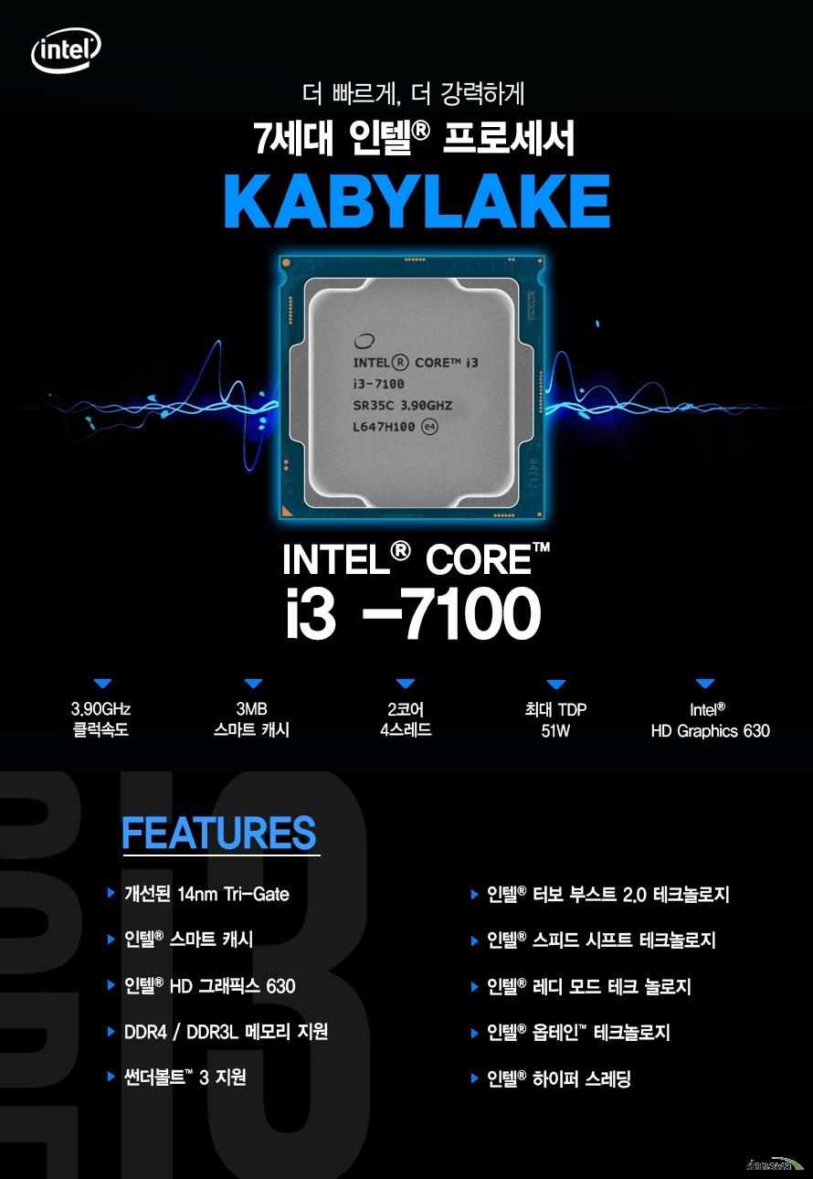 더 빠르게 더 강력하게         7세대 인텔 프로세서         KABYLAKE         i3 - 7100         3.90ghz 클럭속도         3mb 스마트 캐시         2코어 4스레드         최대 tdp 51w         intel hd graphics 630                  FEATURES         개선된 14NM TRI GATE         인텔 스마트 캐시         인텔 HD 그래픽스 630         DDR4 DDR3L 메모리 지원         썬더볼트 3 지원         인텔 터보부스트 2.0 테크놀로지         인텔 스피드 시프트 테크놀로지         인텔 레디 모드 테크 놀로지         인텔 옵테인 테크놀로지         인텔 하이퍼 스레딩