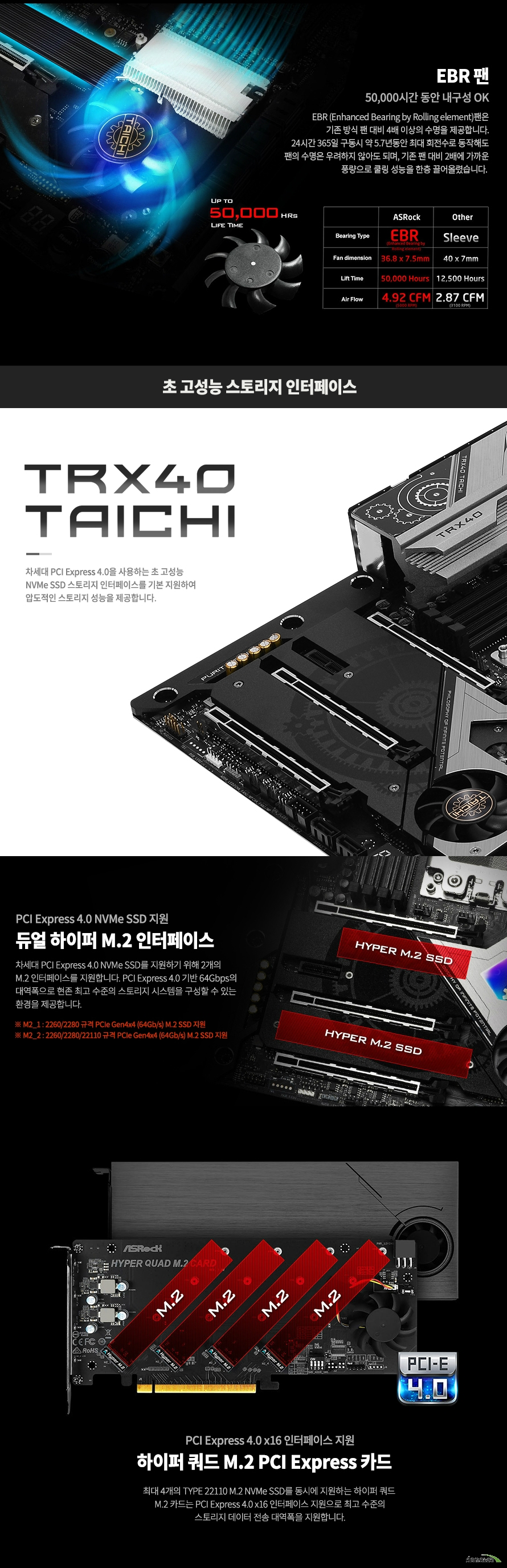 ASRock TRX40 Taichi 디앤디컴