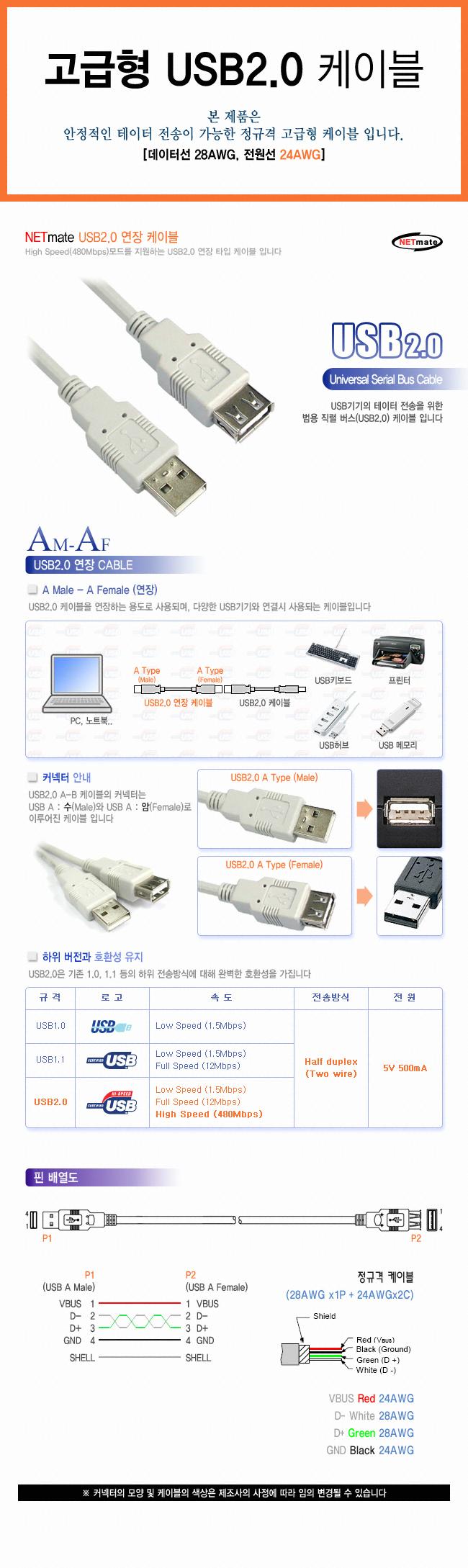 USB20_AF_10M_DB.jpg