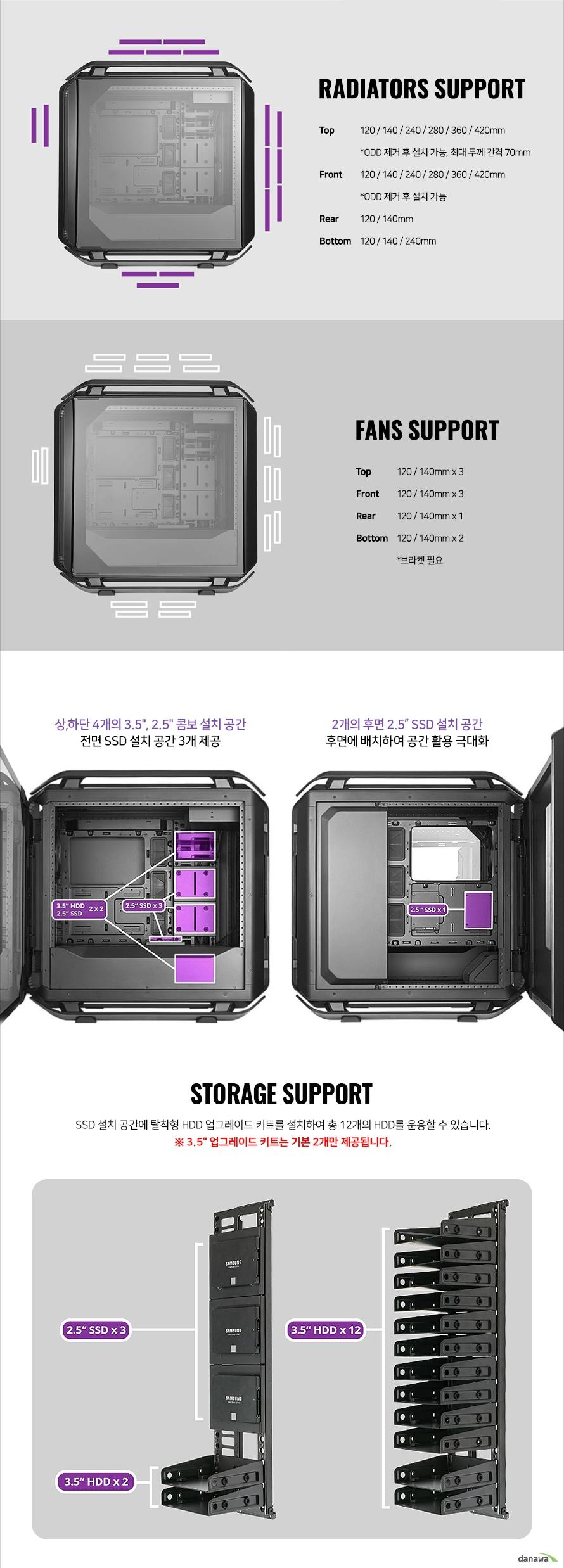 쿨러마스터  COSMOS C700P 강화유리 BLACK EDITION