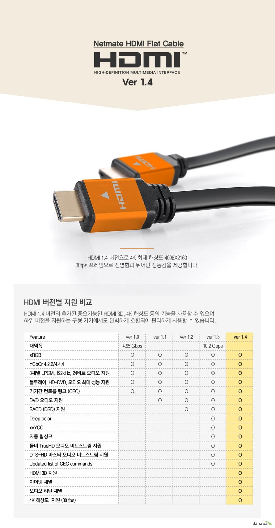 HDMI ver1.4