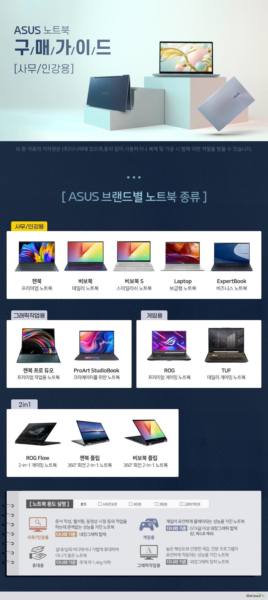 ASUS ProArt StudioBook Pro X W730G2T-H8043R (SSD 512GB)