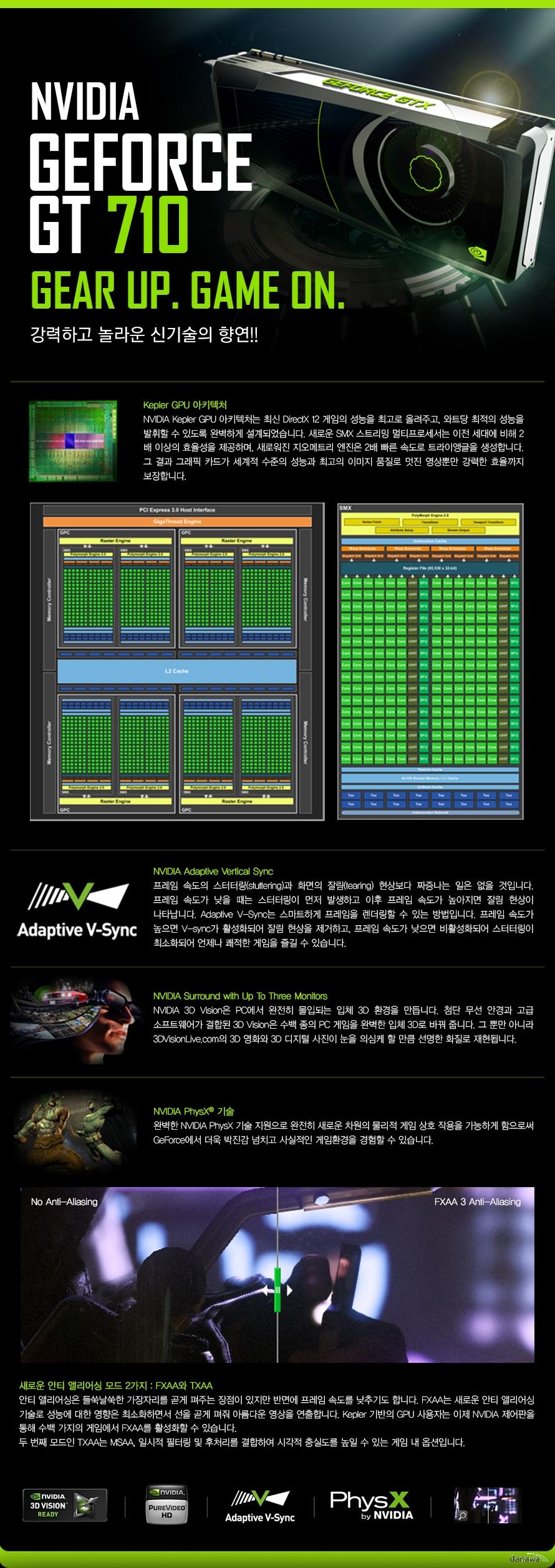 엔비디아 지포스 GT 710      강력하고 놀라운 신기술의 향연            케플러 지피유 아키텍쳐      엔비디아 케플러 지피유 아키텍쳐는 최신 다이렉트 12 게임의 성능을 최고로 올려주고      와트당 최적의 성능을 발휘할 수 있도록 완벽하게 설계되었습니다. 새로운 SMX 스트리밍       멀티 프로세서는 이전 세대에 비해 2배 이상의 효율성을 제공하며 새로워진 지오메트리 엔진은      2배 빠른 속도로 트라이앵글을 생성합니다. 그 결과 그래픽 카드가 세계적 수준의 성능과      최고의 이미지 품질로 멋진 영상뿐만 아니라 강력한 효율까지 보장합니다.            엔비디아 어댑티브 버티컬 싱크      프레임 속도의 스타터링과 화면의 잘림 현상보다 짜증나는 일은 없을 것입니다      프레임 속도가 낮을 때는 스타터링이 먼저 발생하고 이후 프레임 속도가 높아지면 잘림 현상이      나타납니다. 어댑티브 브이 싱크는 스마트하게 프레임을 렌더링할 수 있는 방법입니다.      프레임 속도가 높으면 브이 싱크가 활성화되어 잘림 현상을 제거하고, 프레임 속도가 낮으면      비활성화되어 스타터링이 최소화되면서 언제나 쾌적한 게임을 즐길 수 있습니다.            엔비디아 쓰리디 비전      엔비디아 쓰리디 비전은 피씨에서 완전히 몰입되는 입체 쓰리디 환경을 만듭니다.      첨단 무선 안경과 고급 소프프웨어가 결합된 쓰리디 비전은 수백 종의 피씨 게임을 완벽한 입체      쓰리디로 바꿔 줍니다. 그 뿐만 아니라 쓰리디비전라이브 닷컴의 쓰리디 영화와 디지털 사진이      눈을 의심케 할 만큼 선명한 화질로 재현됩니다.            엔비디아 피직스 기술      완벽한 엔비디아 피직스 기술 지원으로 완전히 새로운 차원의 물리적 게임 상호 작용을 가능하게      함으로써 지포스에서 더욱 박진감 넘치고 사실적인 게임환경을 경험할 수 있습니다.            새로운 안티 앨리어싱 모드 2가지 FXAA와 TXAA      안티 앨리어싱은 들쑥날쑥한 가장자리를 곧게 펴주는 장점이 있지만 반면에 프레임 속도를      낮추기도 합니다. FXAA는 새로운 안티 앨리어싱 기술로 성능에 대한 영향은 최소화하면서      선을 곧게 펴줘 아름다운 영상을 연출합니다. 케플러 기반의 지피유 사용자는 이제 엔비디아      제어판을 통해 수백 가지의 게임에서 FXAA를 활성화 할 수 있습니다.      두 번째 모드인 TXAA는 MSAA 즉 일시적 필터링 및 후처리를 결합하여 시각적 충실도를       높일 수 있는 게임 내 옵션입니다.