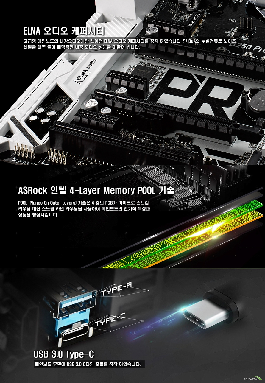 ELNA 오디오 케퍼시터고급형 메인보드의 내장오디오에만 쓰이던 ELNA 오디오 케퍼시터를 장착 하였습니다. 단 3uA의 누설전류로 노이즈 레벨을 대폭 줄여 매력적인 내장 오디오 성능을 이끌어 냅니다.ASRock 인텔 4-Layer Memory POOL 기술 POOL(Planes On Outer Layers) 기술은 4층의 PCB가 마이크로 스트립 라우팅 대신 스트립 라인 라우팅을 사용하여 메인보드의 전기적 특성과 성능을 향상시킵니다.USB 3.0 Type-C메인보드 후면에 USB 3.0 C타입의 포트를 장착 하였습니다.