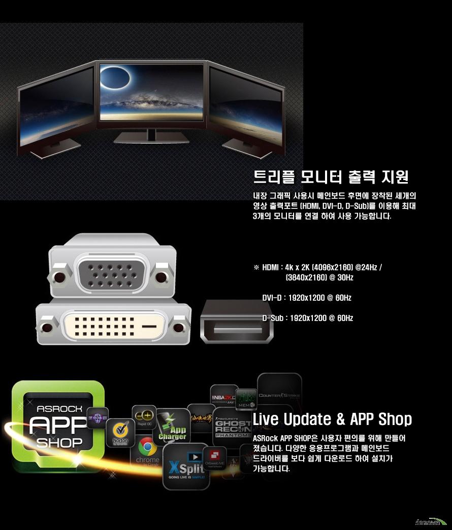 트리플 모니터 출력 지원 내장 그래픽 사용시 메인보드 후면에 장착된 세개의 영상 출력포트 HDMI, DVI-D, D-sub를 이용해 최대 3개의 모니터를 연결하여 사용 가능합니다.-HDMI : 4k x 2k (4096x2160) @24Hz / (3840x2160) @30Hz-DIV-D : 1920x1200 @60Hz-D-Sub : 1920x1200 @60HzLive Update, APP ShopASRock APP SHOP은 사용자의 편의를 위해 만들어졌습니다. 다양한 응용프로그램과 메인보드 드라이버를 보다 쉽게 다운로드하여 설치가 가능합니다.