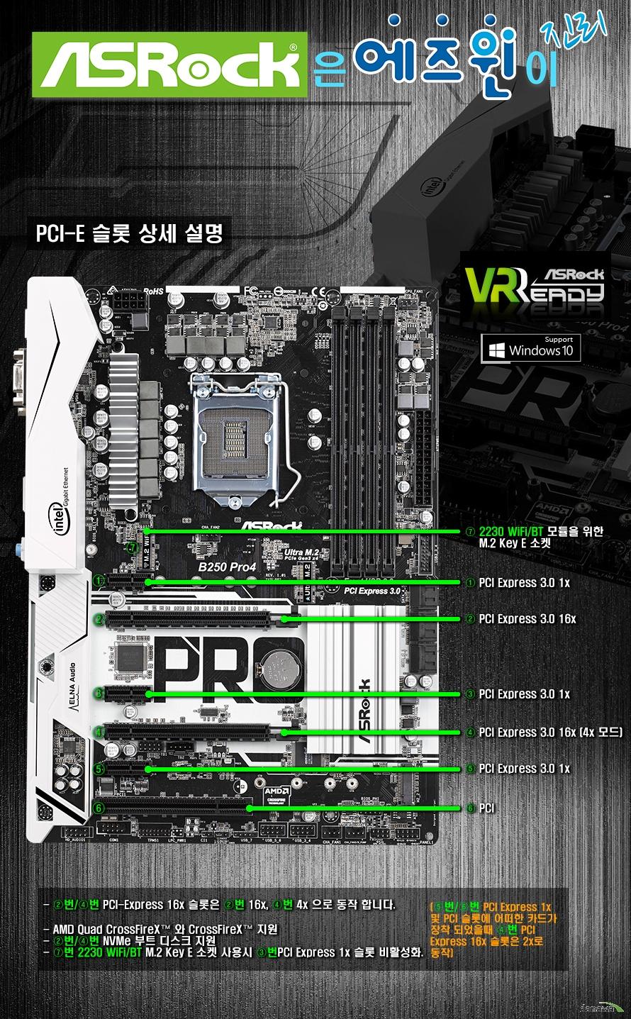 ASRock은 에즈윈이 진리PCI-E 슬롯 상세 설명ASRock VR Reday / Support Windows101. PCI Express 3.0 1x / 2. PCI Express 3.0 16x / 3. PCI Express 3.0 1x / 4. PCI Express 16x (4x모드) / 5. PCI Express 3.0 1x / 6. PCI / 7. 2230 WIFI-BT 모듈을 위한 M.2 Key E 소켓-2번 4번 PCI-Express 16x슬롯은 2번 16x, 4번 4x으로 동작합니다.-AMD Quad CrossFireX와 CrossFireX 지원-2번 4번 NVMe 부트 디스크 지원-7번 2230 WiFi/BT M.2 key E 소켓 사용시 3번 PCI Express 1x 슬롯 비활성화5번 6번 PCI Express 1x 및 PCI 슬롯에 어떠한 카드가 장착되었을때 4번 PCI Express 16x 슬롯은 2x로 동작